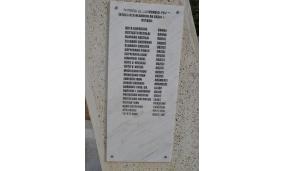 Monumentul Eroilor, Bahna